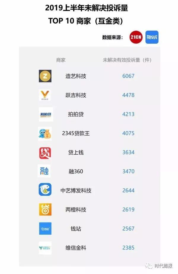"""【深度】""""盗刷""""1千万用户的银行卡后 上海造艺赚了近20亿"""