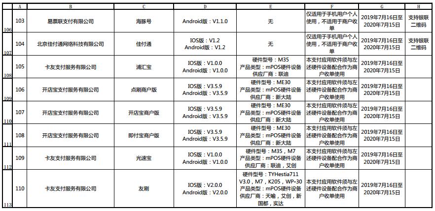 中国银联发布110款通过安全认证的金融支付App名单